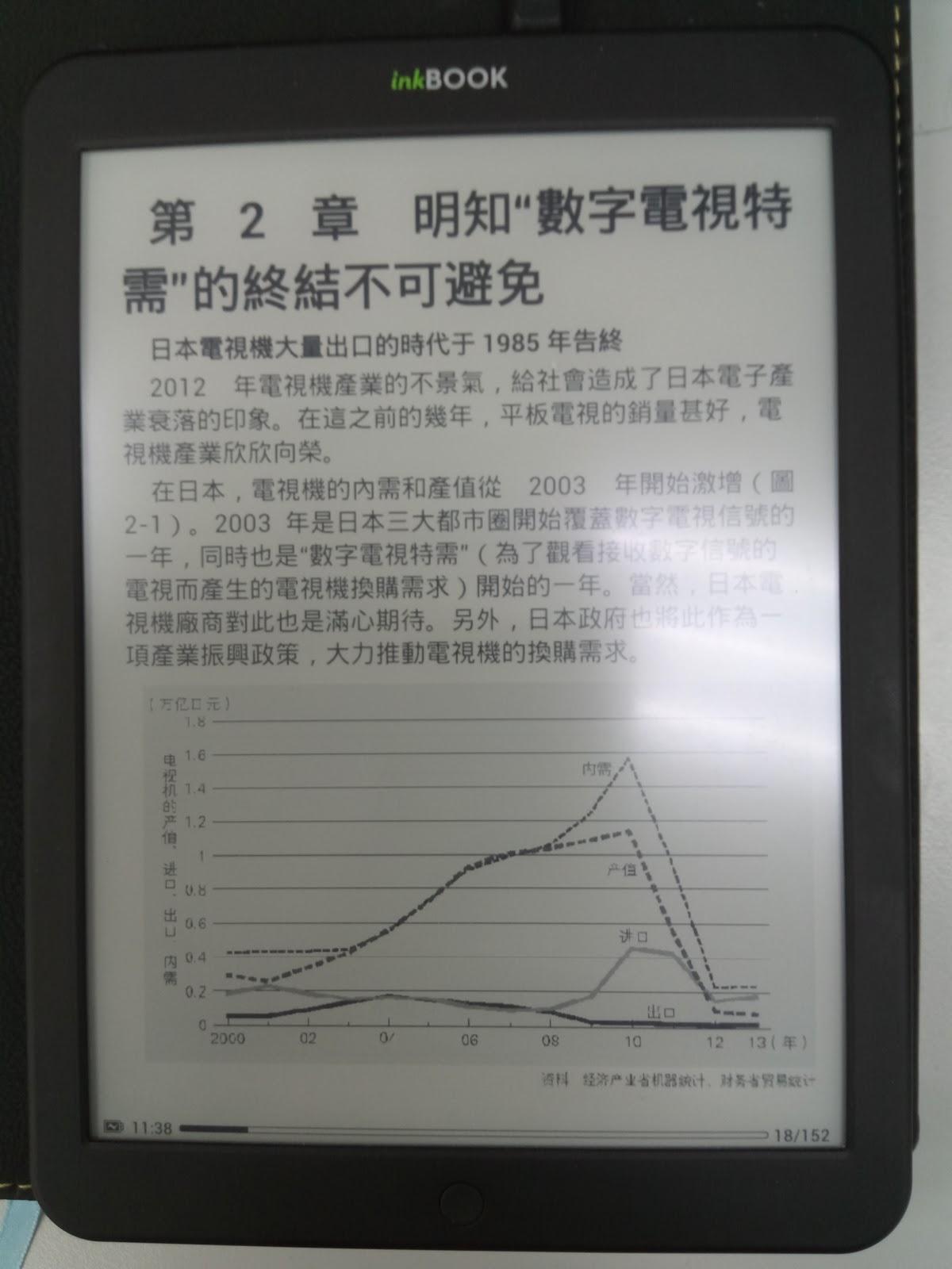fig 1. 在電子閱讀器上圖表不清楚