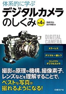 图解数码相机工作原理